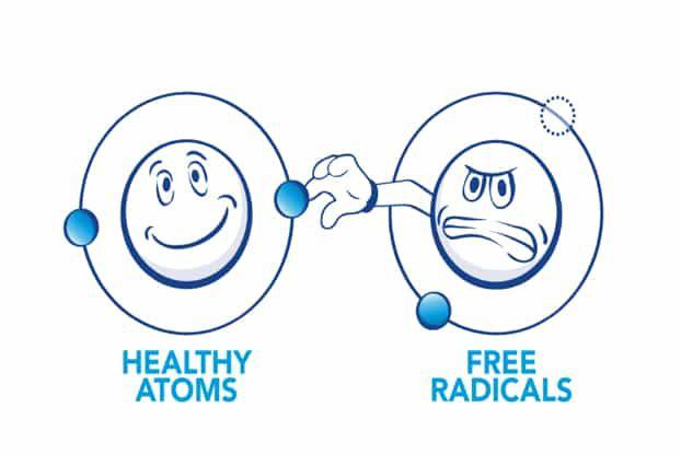 ANTIOXIDANTS PART 1: what are free radicals? Are they bad?