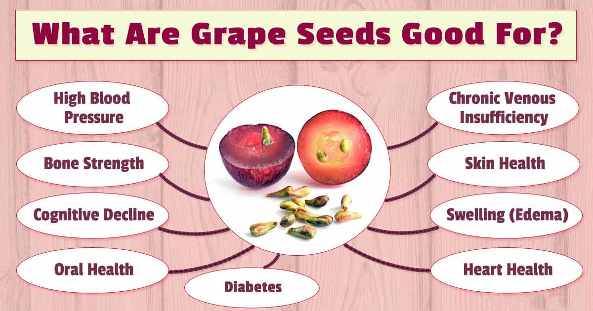 EFFAN:TOP 7 Health Benefits of Grape Seeds